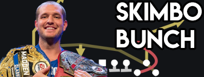 Buy Skimbo Washington Offense (Madden 22)
